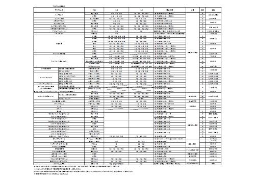 11-12月教室スケジュール